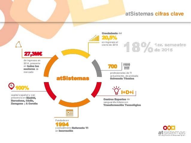 atSistemas Crecimiento del 20,5% en ingresos al cierre de 2014 700 profesionales de TI actualmente, de probada Solvencia T...
