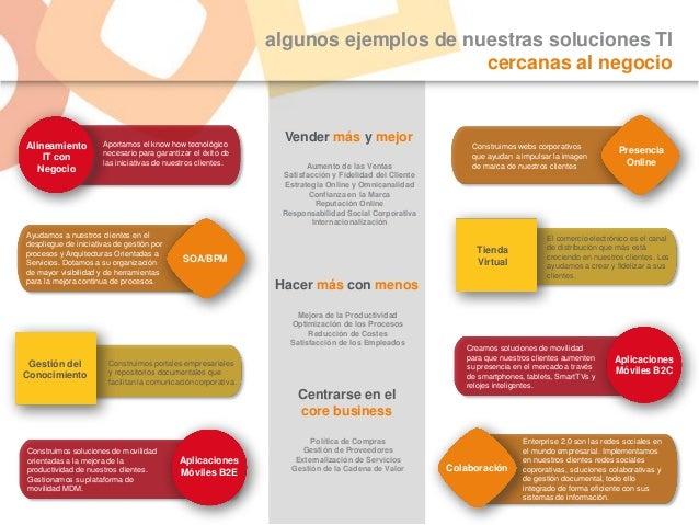 algunos ejemplos de nuestras soluciones TI cercanas al negocio Aportamos el know how tecnológico necesario para garantizar...