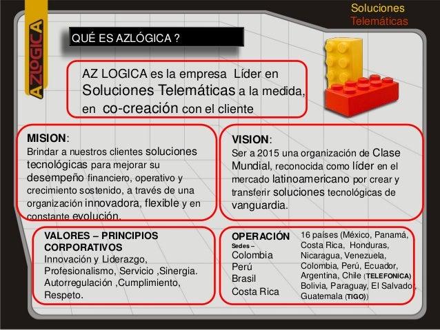 Presentación  Corporativa AZLOGICA 2013 Slide 3