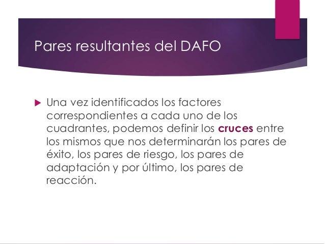 Pares resultantes del DAFO  Una vez identificados los factores correspondientes a cada uno de los cuadrantes, podemos def...