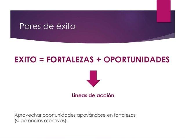 Pares de éxito EXITO = FORTALEZAS + OPORTUNIDADES Líneas de acción Aprovechar oportunidades apoyándose en fortalezas (suge...