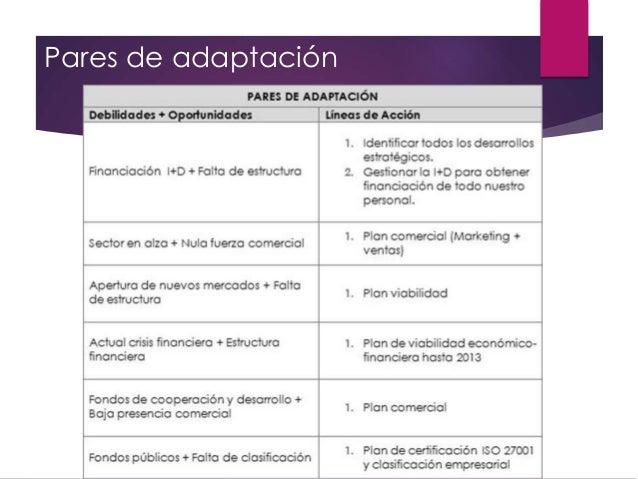 Pares de adaptación