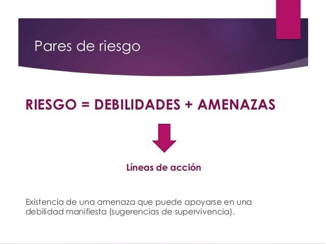 Pares de riesgo RIESGO = DEBILIDADES + AMENAZAS Líneas de acción Existencia de una amenaza que puede apoyarse en una debil...