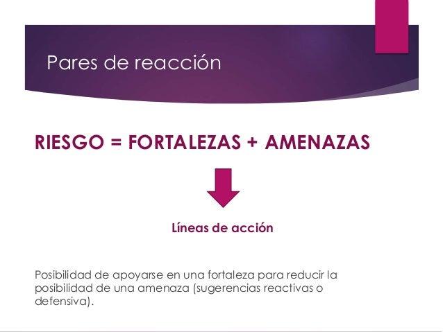 LECTURA  Ver la infografía del DAFO http://www.pascualparada.com/dafo-herramienta- de-planificacion-estrategica/