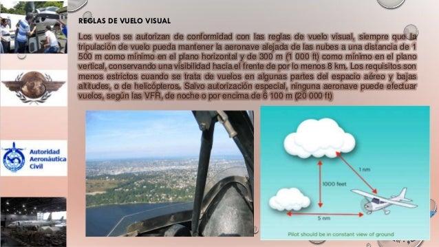 SEÑALES DE URGENCIA Las señales siguientes, usadas conjuntamente o por separado, significan que una aeronave desea avisar ...