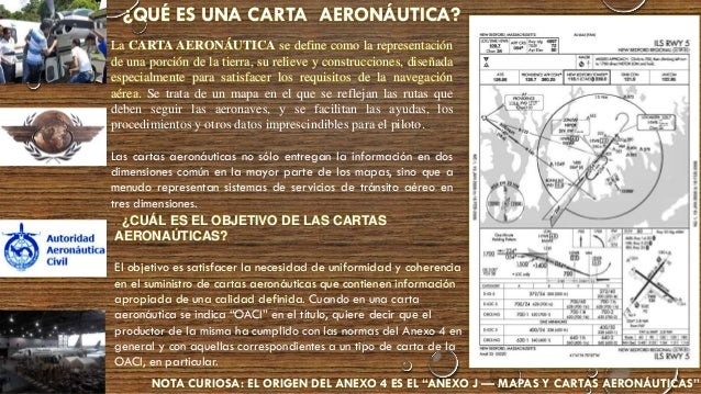 Plano de obstáculos del aeródromo – Tipo A Tiene por función proporcionar información sobre las limitaciones que protegen ...