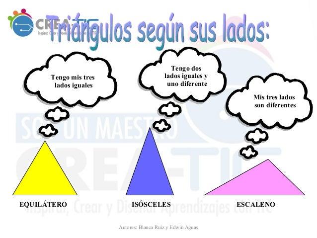 Tengo mis tres lados iguales Tengo dos lados iguales y uno diferente Mis tres lados son diferentes EQUILÁTERO ISÓSCELES ES...