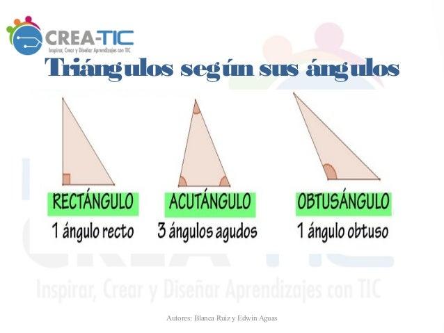 Triángulos según sus ángulos Autores: Blanca Ruiz y Edwin Aguas