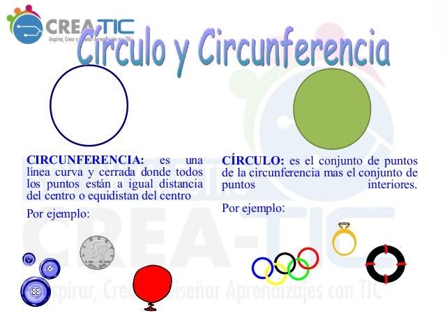 CÍRCULO: es el conjunto de puntos de la circunferencia mas el conjunto de puntos interiores. Por ejemplo: CIRCUNFERENCIA: ...