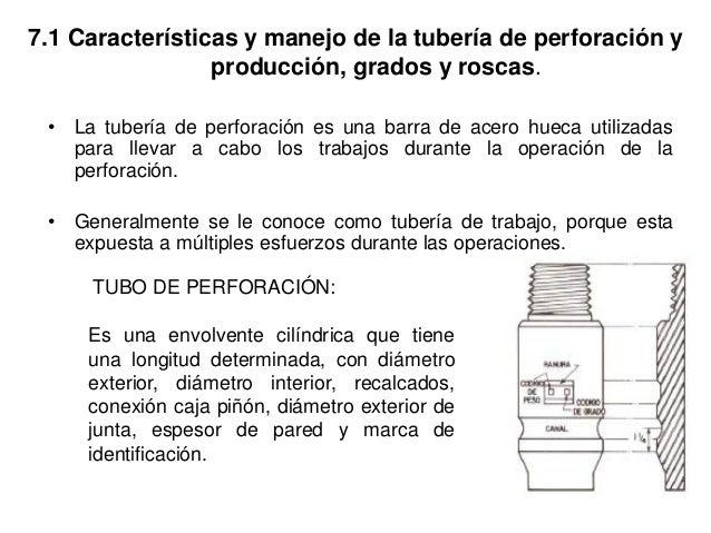 Presentación de elem. de perforación Slide 2