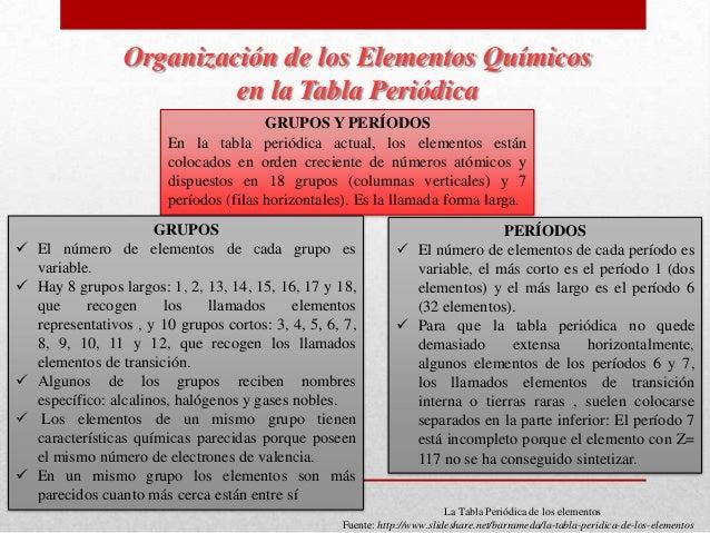 Presentacin de elementos quimicos clasificacin de los elementos qumicos 15 organizacin de los elementos qumicos en la tabla peridica urtaz Gallery