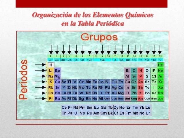 Presentacin de elementos quimicos 16 organizacin de los elementos qumicos en la tabla peridica urtaz Choice Image