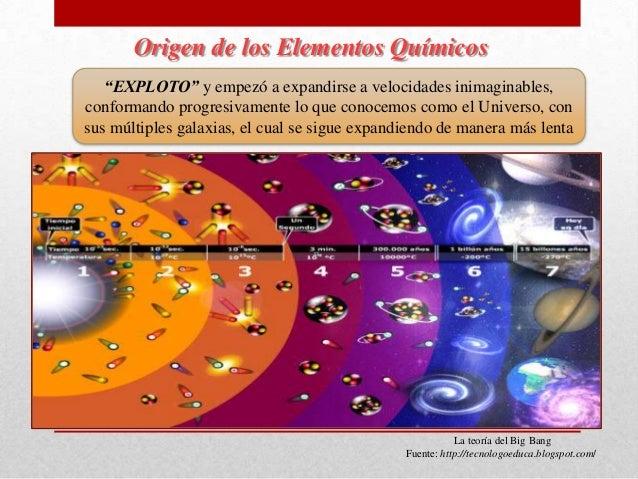 Presentacin de elementos quimicos origen de los elementos urtaz Images