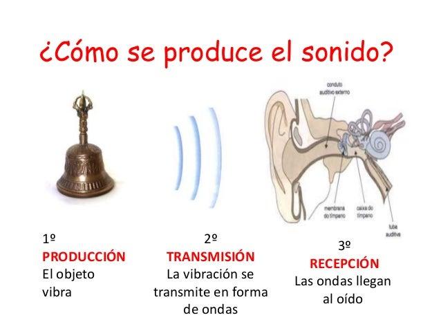 Definici n de sonido for Como se forma el marmol