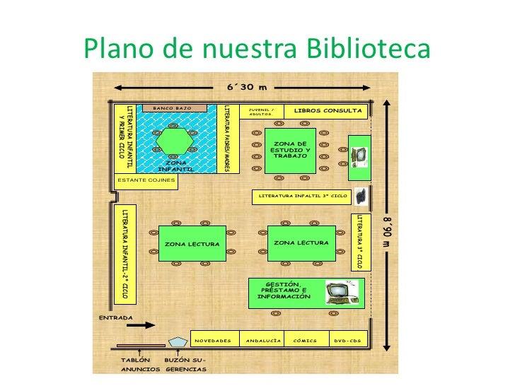 Presentaci n definitiva biblioteca for Planos de bibliotecas
