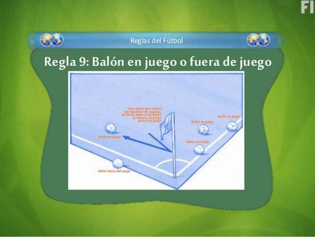 F tbol y sus variaciones reglamento fifa regla 8 9 11 y 12 for Regla de fuera de juego en futbol