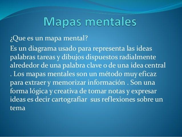 ¿Que es un mapa mental? Es un diagrama usado para representa las ideas palabras tareas y dibujos dispuestos radialmente al...