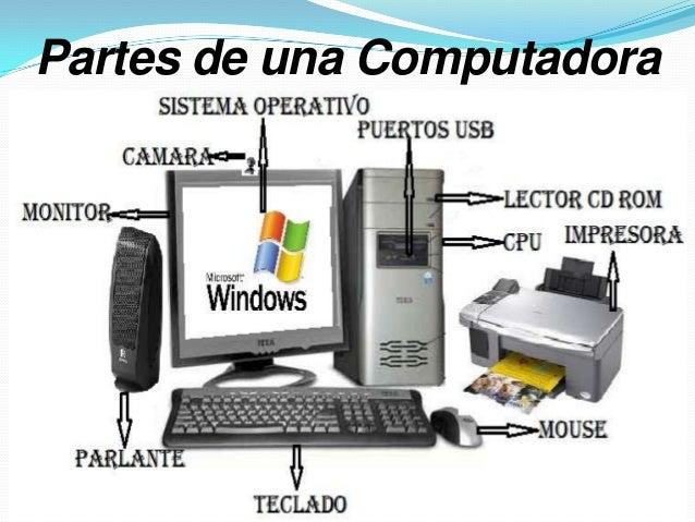 Presentación de las partes y sus funciones de un computador y sus uti…