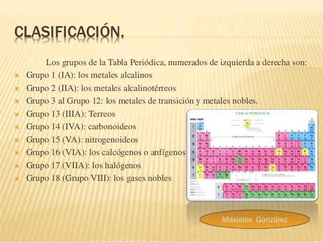 Presentacion de la tabla periodica 5 clasificacin los grupos de la tabla peridica urtaz Choice Image