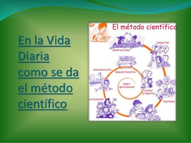 Presentaci n del metodo cientifico for En que consiste el metodo cientifico