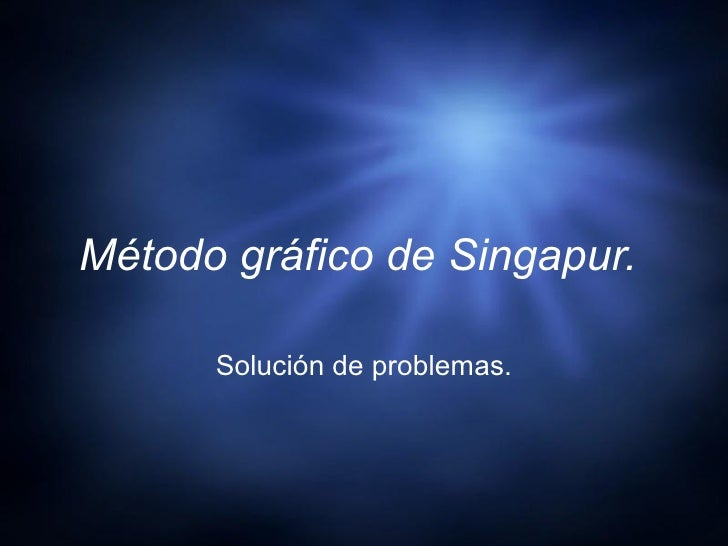 M étodo gráfico de Singapur.  Solución de problemas.