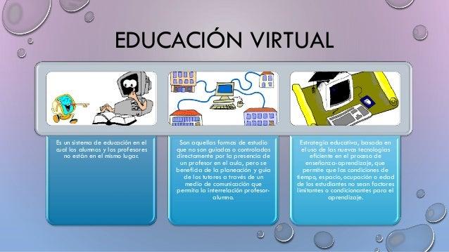 EDUCACIÓN VIRTUAL Es un sistema de educación en el cual los alumnos y los profesores no están en el mismo lugar. Son aquel...