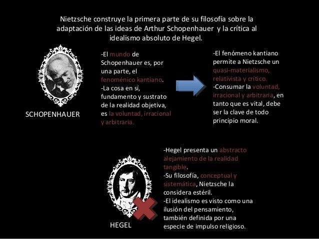Friedrich Nietzsche: La filosofía como labor crítica. Slide 3