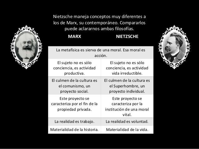Nietzsche maneja conceptos muy diferentes a los de Marx, su contemporáneo. Compararlos puede aclararnos ambas filosofías. ...