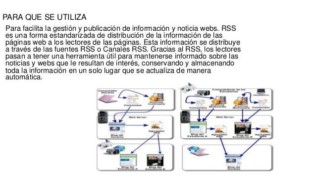 PARA QUE SE UTILIZA Para facilita la gestión y publicación de información y noticia webs. RSS es una forma estandarizada d...