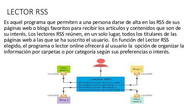 LECTOR RSS Es aquel programa que permiten a una persona darse de alta en las RSS de sus páginas web o blogs favoritos para...