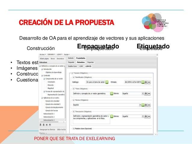 CREACIÓN DE LA PROPUESTA Desarrollo de OA para el aprendizaje de vectores y sus aplicaciones Construcción Empaquetado Etiq...