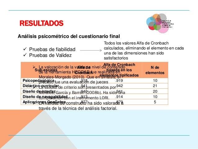 RESULTADOS Análisis psicométrico del cuestionario final  Pruebas de fiabilidad  Pruebas de Validez Sub-escalas Alfa de C...