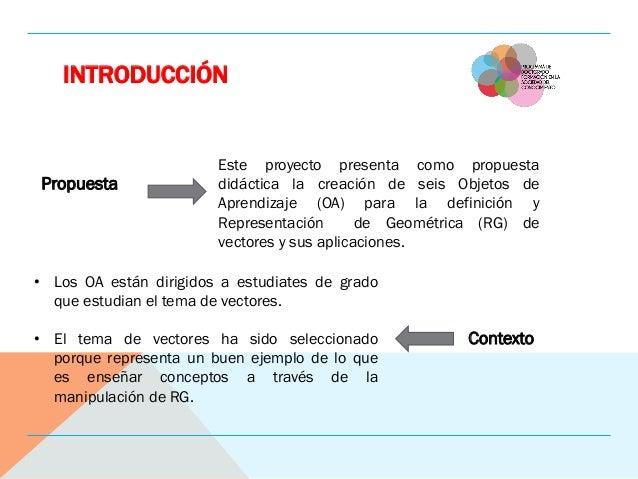 INTRODUCCIÓN Propuesta Contexto Este proyecto presenta como propuesta didáctica la creación de seis Objetos de Aprendizaje...