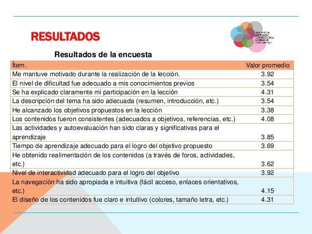 RESULTADOS Resultados de la encuesta Ítem. Valor promedio Me mantuve motivado durante la realización de la lección. 3.92 E...