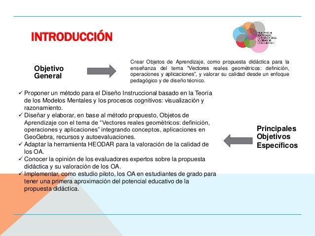 INTRODUCCIÓN Objetivo General Principales Objetivos Específicos Crear Objetos de Aprendizaje, como propuesta didáctica par...