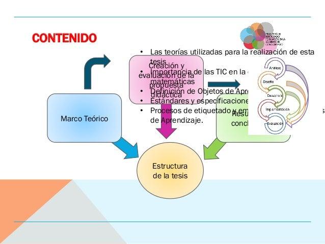 CONTENIDO Estructura de la tesis Marco Teórico Creación y evaluación de la propuesta didáctica Resultados y conclusiones •...