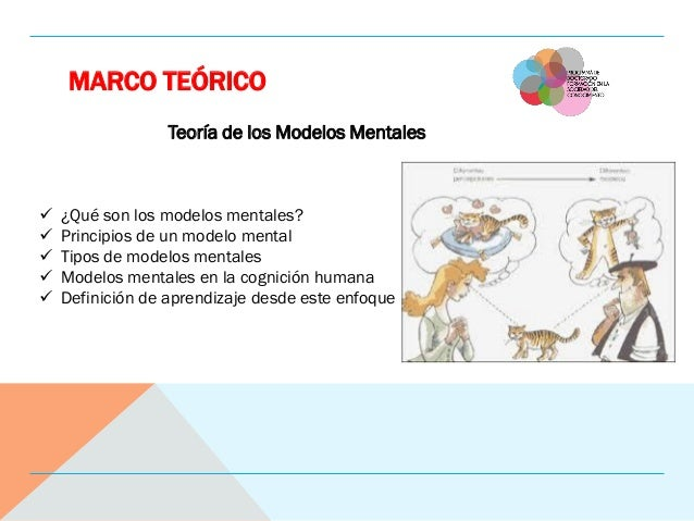 MARCO TEÓRICO Teoría de los Modelos Mentales  ¿Qué son los modelos mentales?  Principios de un modelo mental  Tipos de ...