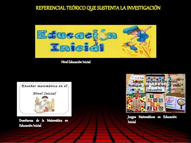 REFERENCIALTEÓRICOQUE SUSTENTALA INVESTIGACIÓN Enseñanza de la Matemática en EducaciónInicial Juegos Matemáticos en Educac...