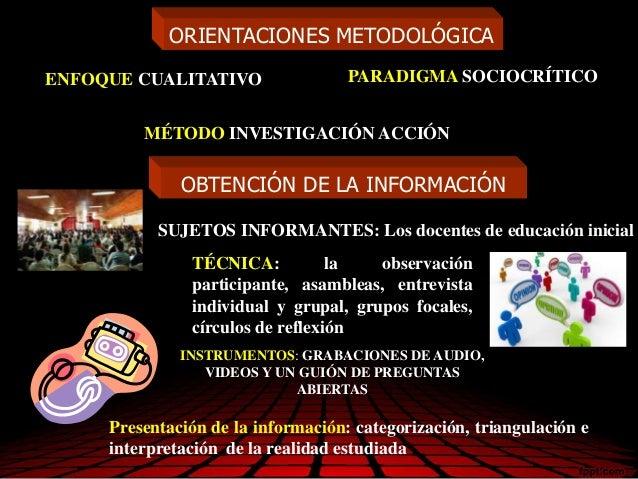 ORIENTACIONES METODOLÓGICA ENFOQUE CUALITATIVO MÉTODO INVESTIGACIÓN ACCIÓN TÉCNICA: la observación participante, asambleas...