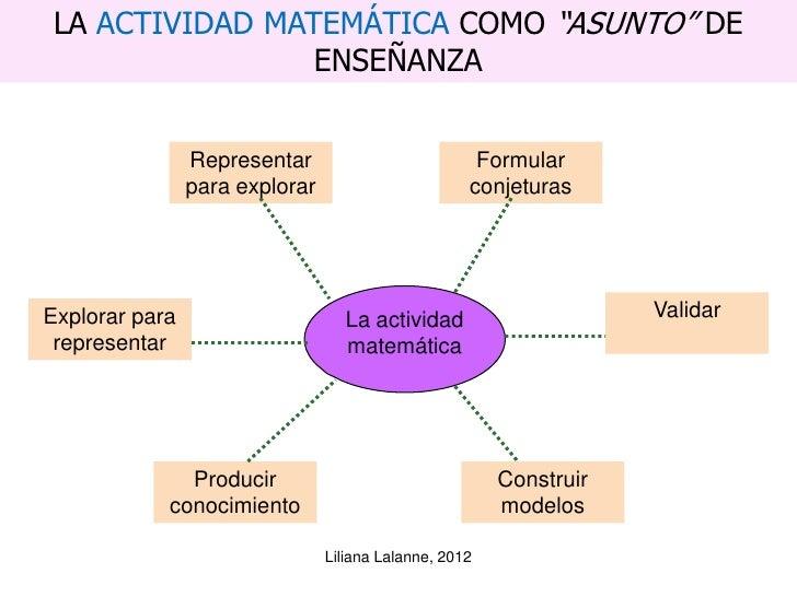 "LA ACTIVIDAD MATEMÁTICA COMO ""ASUNTO"" DE                 ENSEÑANZA                Representar                          For..."
