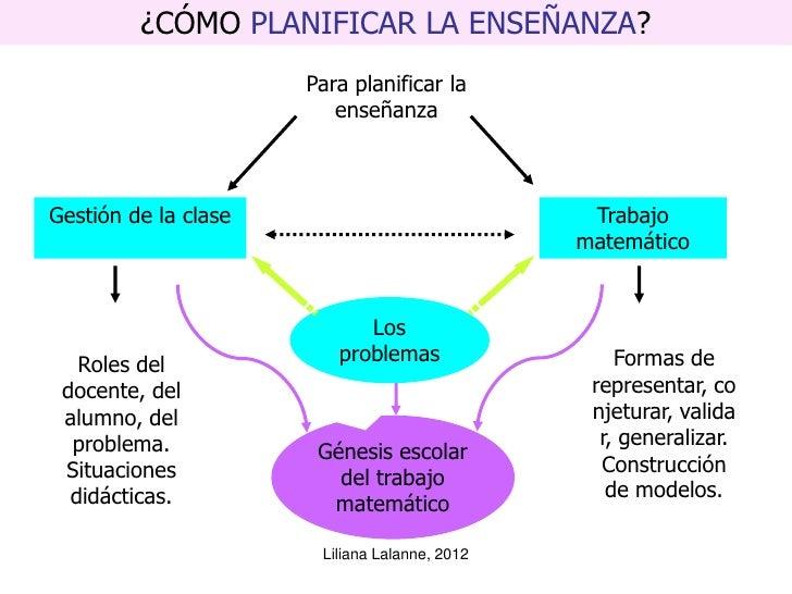 ¿CÓMO PLANIFICAR LA ENSEÑANZA?                      Para planificar la                         enseñanzaGestión de la clas...