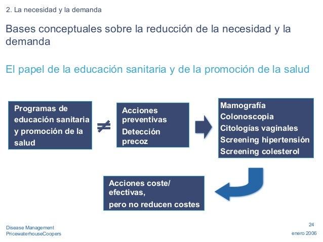Los programas de Disease Management: definición, desarrollo, componen…