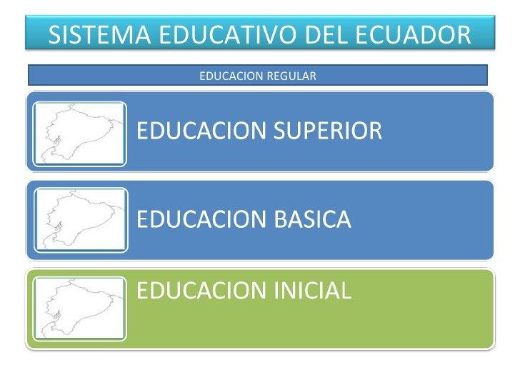 EDUCACION REGULAR SISTEMA EDUCATIVO DEL ECUADOR