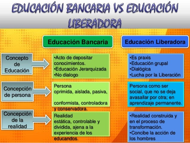 What are some similarities between John Dewey's and Paulo Freire's theories of education?