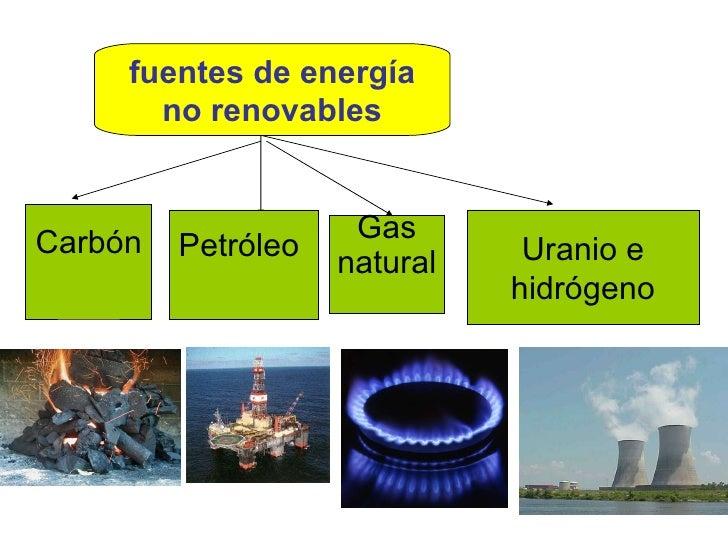 Resultado de imagen para tipos de energia renovable