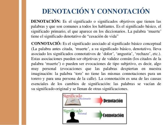El Proceso De Comunicacion Denotacion Connotacion El