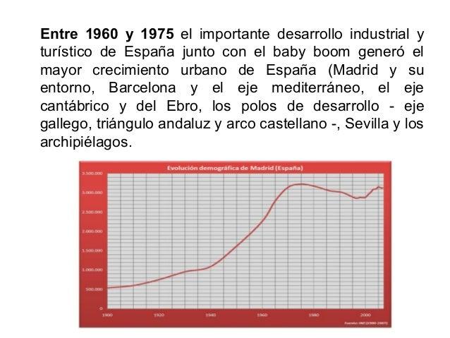 Entre los factores de la urbanización la industria ha perdido peso, mientras las actividades terciarias han ganado importa...