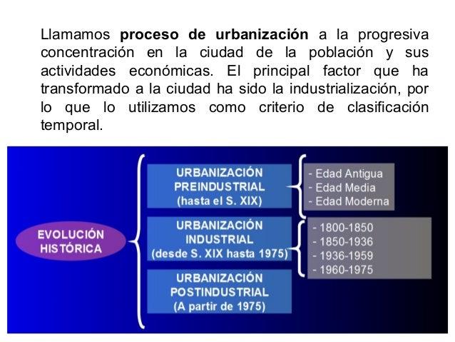2.1 La urbanización preindustrial (hasta el siglo XIX). La tasa de urbanización no superó el 10 % y el tamaño medio de las...