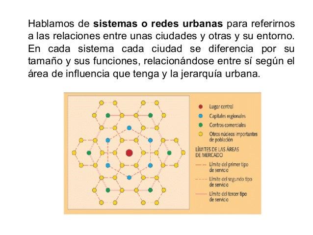 7.2 Evolución del sistema urbano español. Durante la época industrial (hasta 1975) el sistema urbano español estuvo encabe...