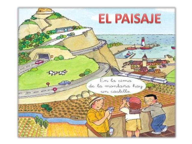 Cambios en el paisaje  Elementos naturales Elementos artificiales  Polo Paisaje rural  Desierto Paisaje urbano  EL PAISAJE...